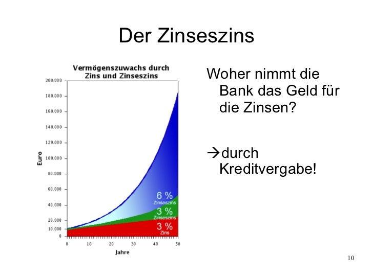 Image Result For Handel Kredit Bank Haus