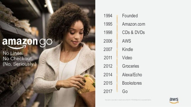 © 2019, Amazon Web Services, Inc. or its Affiliates. All rights reserved. How do we organize for innovation? Culture Custo...