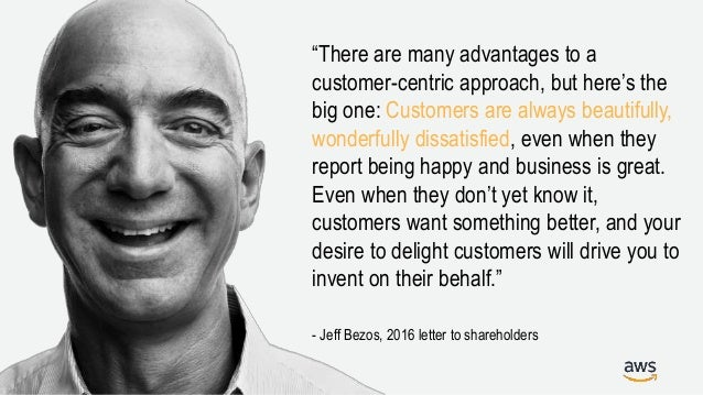 © 2019, Amazon Web Services, Inc. or its Affiliates. All rights reserved. Growth Flywheel > Price > Selection > Convenienc...