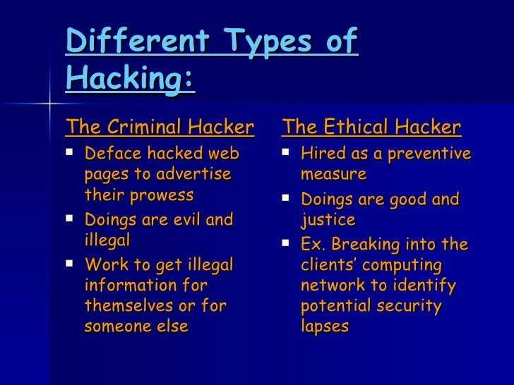 an introduction to the analysis of computer hackers As hackers started making money an analysis of the lucrative hacking industry embedded device analysis and computer forensics.