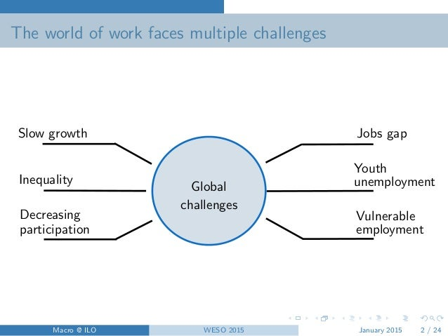 world employment and social outlook trends 2015 - What Is The Job Outlook For A Social Worker