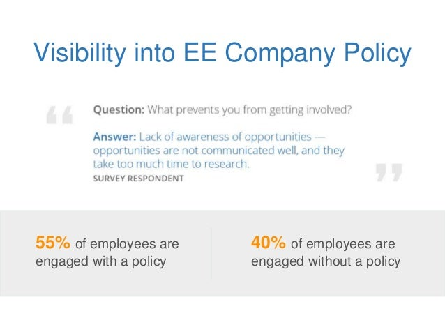 Visibility into EE Company Policy 55% of employees are engaged with a policy 40% of employees are engaged without a policy
