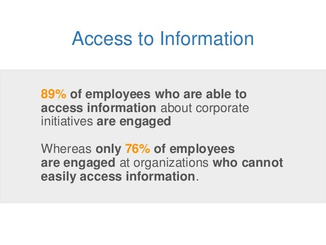 89% of employees who are able to access information about corporate initiatives are engaged Whereas only 76% of employees ...