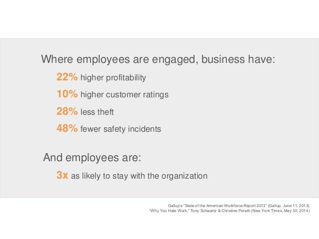 Where employees are engaged, business have: 22% higher profitability 10% higher customer ratings 28% less theft 48% fewer ...