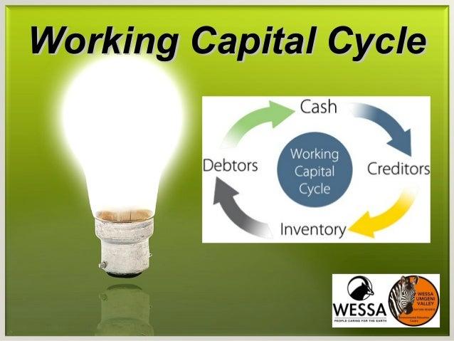 一盏灯 点亮你的心灵 Working Capital CycleWorking Capital Cycle