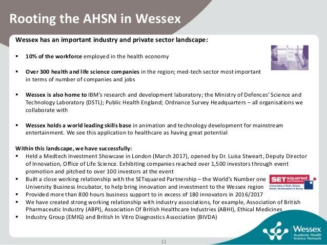 wessex ahsn business plan
