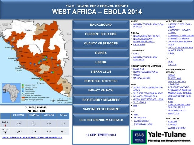 YALE- TULANE ESF-8 SPECIAL REPORT  WEST AFRICA – EBOLA 2014  CONFIRMED PROBABLE SUSPECTED TOTALS  CASES  3075 1432 828 533...