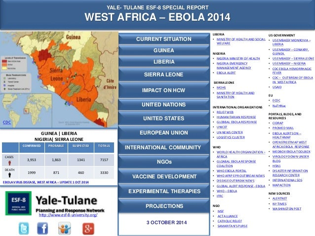 YALE- TULANE ESF-8 SPECIAL REPORT  WEST AFRICA – EBOLA 2014  CURRENT SITUATION  GUINEA  LIBERIA  SIERRA LEONE  EUROPEAN UN...