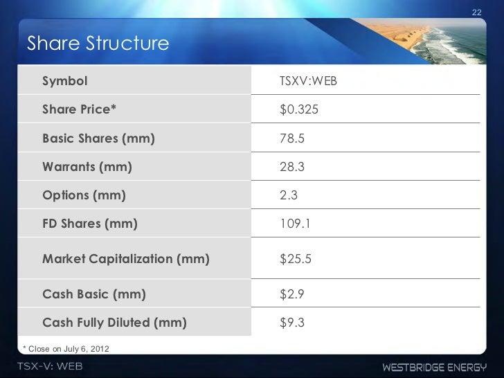 22 Share Structure     Symbol                       TSXV:WEB     Share Price*                 $0.325     Basic Shares (mm)...