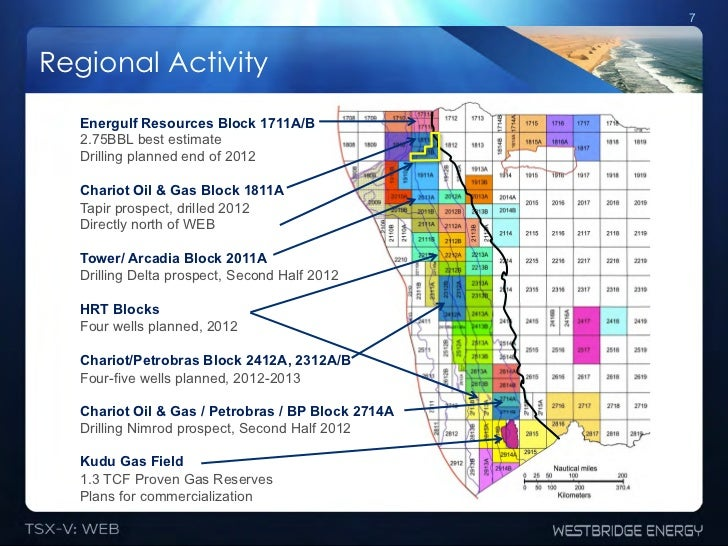 7Regional Activity   Energulf Resources Block 1711A/B   2.75BBL best estimate   Drilling planned end of 2012   Chariot Oil...