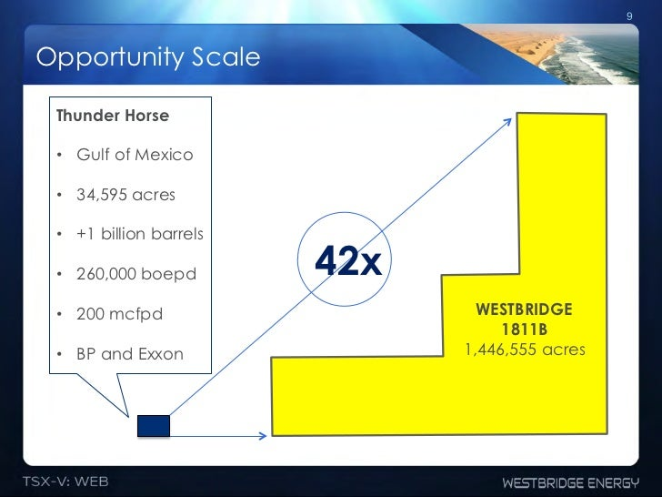 9Opportunity Scale Thunder Horse • Gulf of Mexico • 34,595 acres • +1 billion barrels • 260,000 boepd        42x • 20...