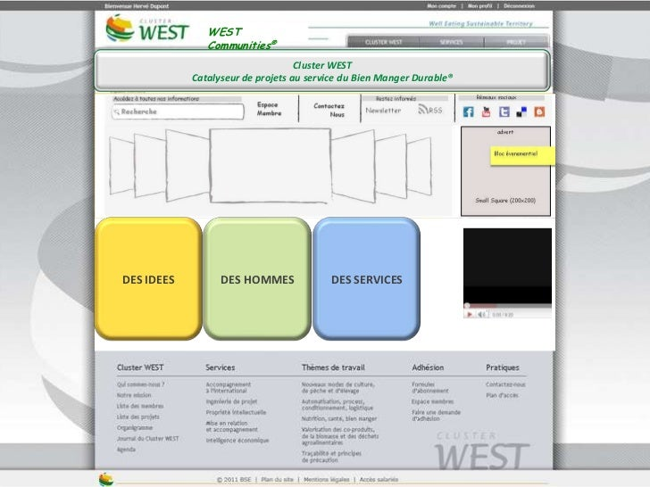 WEST Communities®<br />Cluster WEST<br />Catalyseur de projets au service du Bien Manger Durable®<br />DES IDEES<br />DES ...