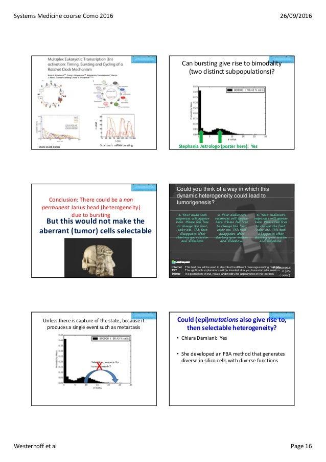 SystemsMedicinecourseComo2016 26/09/2016 Westerhoffetal Page16 Stateoscillations StochasticmRNAbursting Canburs...