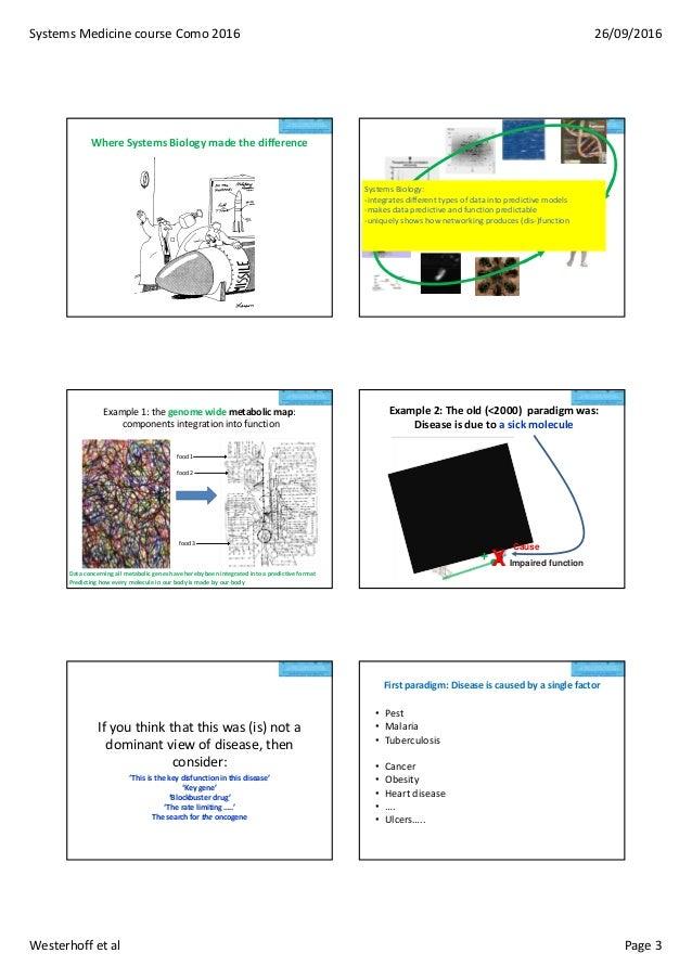 SystemsMedicinecourseComo2016 26/09/2016 Westerhoffetal Page3 WhereSystemsBiologymadethedifference genomicstra...
