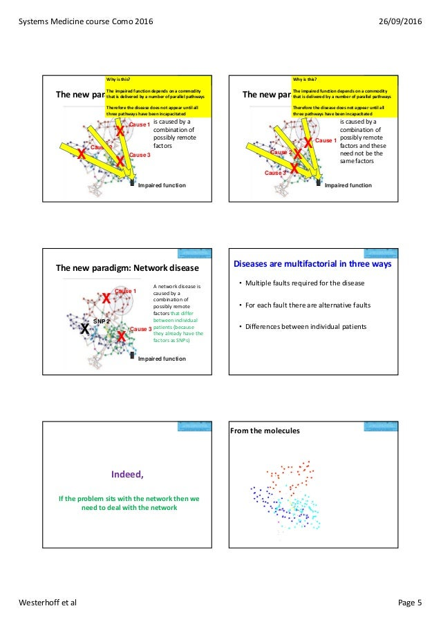 SystemsMedicinecourseComo2016 26/09/2016 Westerhoffetal Page5 Thenewparadigm:Networkdisease Impaired function C...