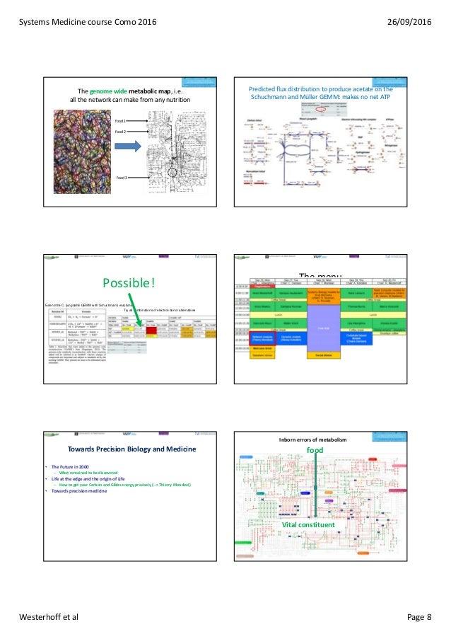 SystemsMedicinecourseComo2016 26/09/2016 Westerhoffetal Page8 Thegenomewidemetabolicmap,i.e. allthenetwork...