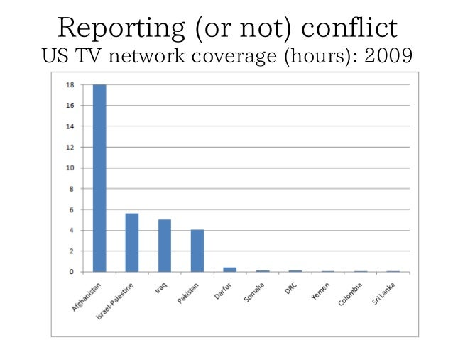 media coverage of the african continent Abstract chinese entry on the african continent and the subsequent impact on global relations using soft power are of increasing interest to many scholars this paper explores the local perspectives towards this trend by analysing the media coverage of china in africa using uganda as a case study content analysis of.
