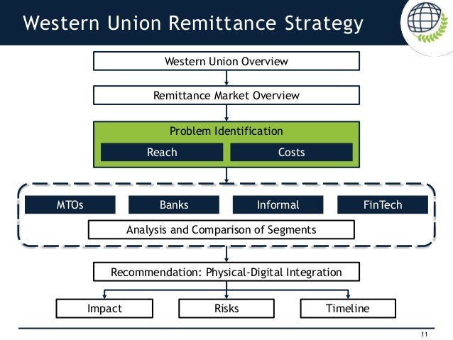 5 Key Trends Transforming International Remittance in 2018