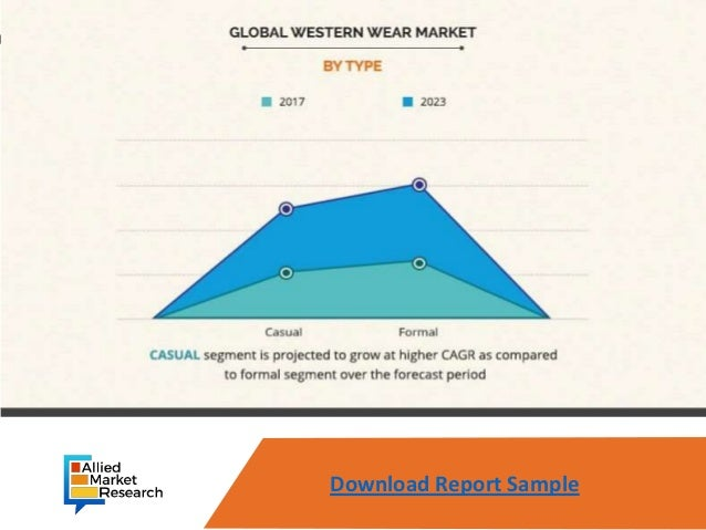 western wear market expected to reach 99423 million by 2023 1 638