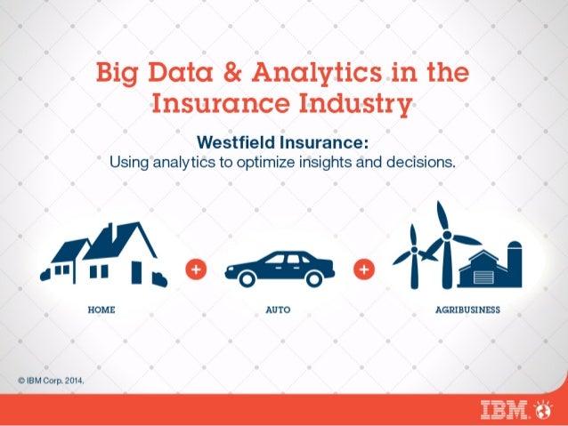 data & analytics in the insurance industry: Westfield Insurance