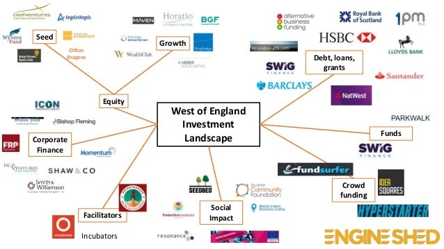 Clifton Dragons Equity Seed Growth Corporate Finance West of England Investment Landscape Debt, loans, grants Funds Crowd ...