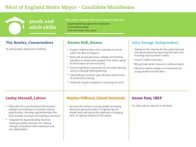 youth and adult skills West of England Metro Mayor - Candidate Manifestos No skills policies featured in manifesto Tim Bow...