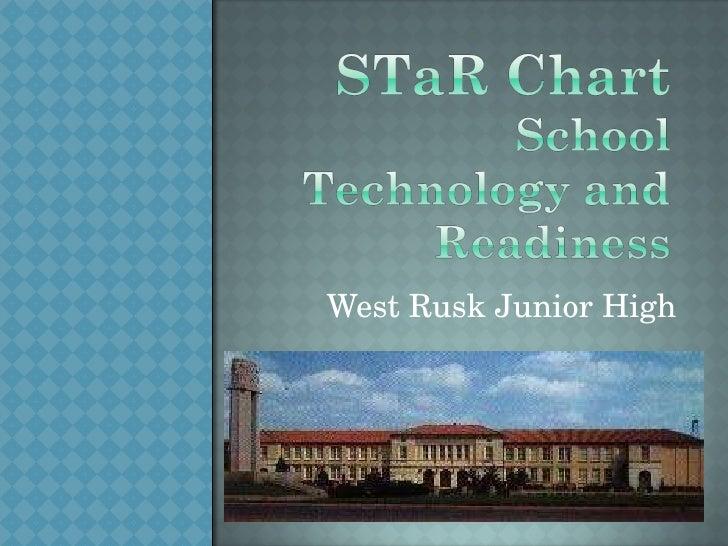 West Rusk Junior High