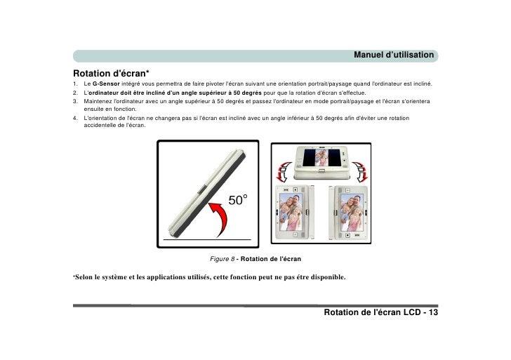 Manuel d'utilisation  Rotation d'écran* 1.   Le G-Sensor intégré vous permettra de faire pivoter l'écran suivant une orien...