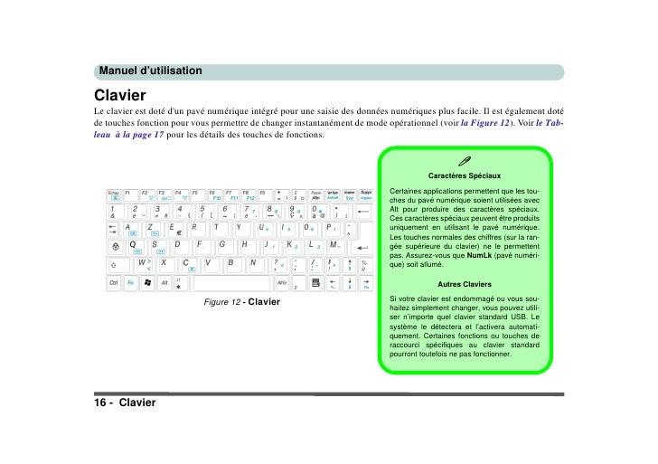 Manuel d'utilisation  Clavier Le clavier est doté d'un pavé numérique intégré pour une saisie des données numériques plus ...