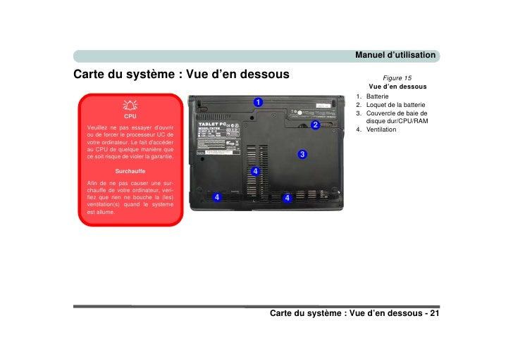 Manuel d'utilisation  Carte du système : Vue d'en dessous                                           Figure 15             ...
