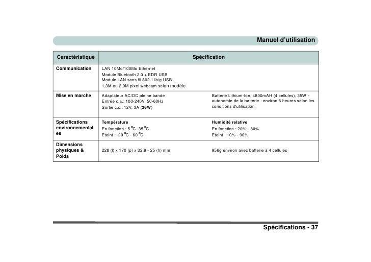 Manuel d'utilisation  Caractéristique                                            Spécification  Communication     LAN 10Mo...