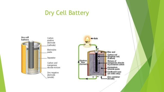 Wet Dry Cell Battery Diagram Diy Enthusiasts Wiring Diagrams