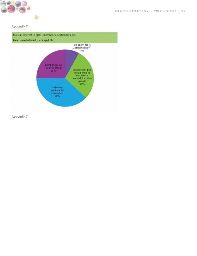 Ipads integrated marketing communications report