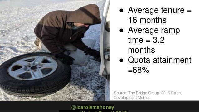 1 ● Average tenure = 16 months ● Average ramp time = 3.2 months ● Quota attainment =68% Source: The Bridge Group- 2016 Sal...