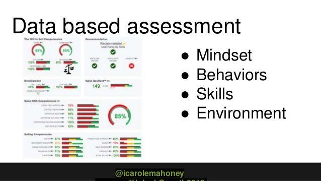 Data based assessment ● Mindset ● Behaviors ● Skills ● Environment @icarolemahoney