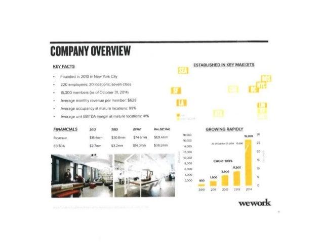 WeWork Series D Pitch Deck ($355M Raised) Slide 2