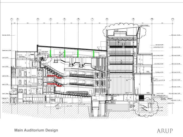 Royal opera house layout
