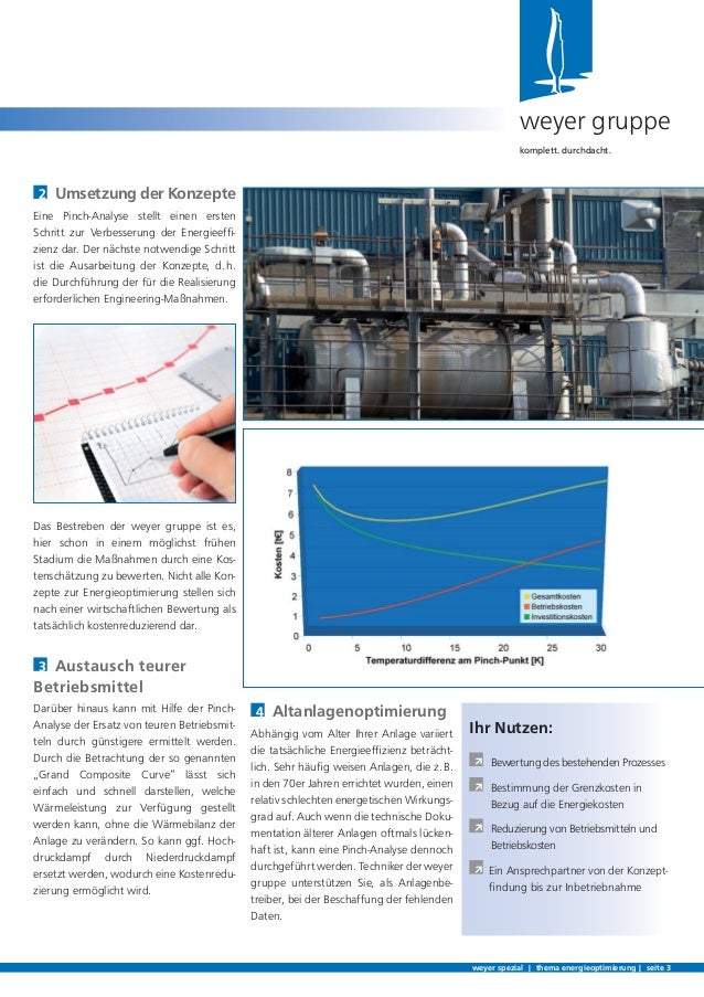 Energieoptimierung | weyer spezial Slide 3