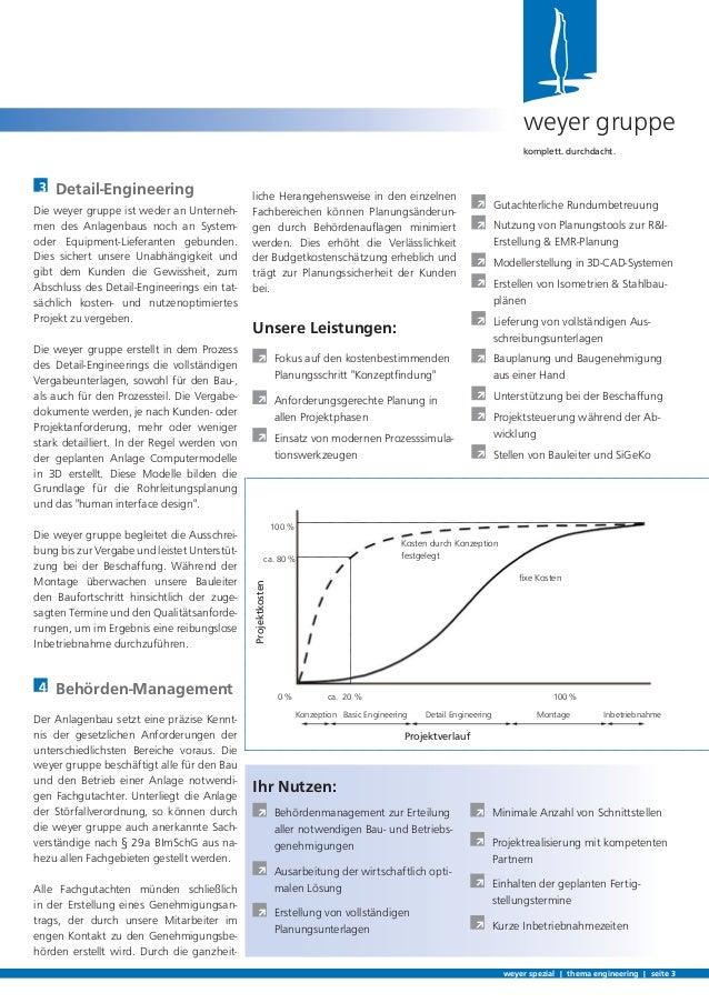 Engineering   weyer spezial Slide 3