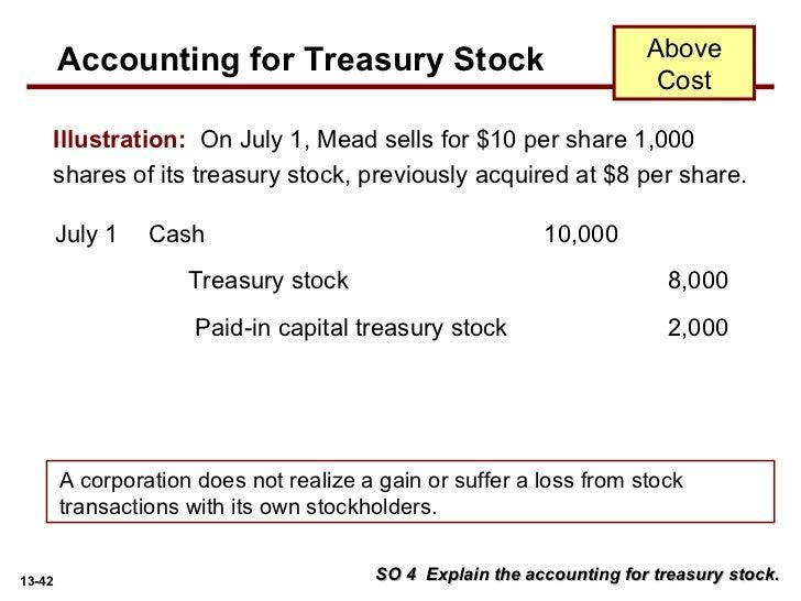 Record treasury stock   Essay Example