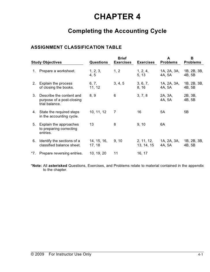 CHAPTER 4                       Completing the Accounting Cycle  ASSIGNMENT CLASSIFICATION TABLE                          ...
