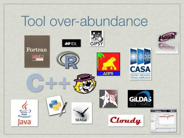 Tool over-abundance ++