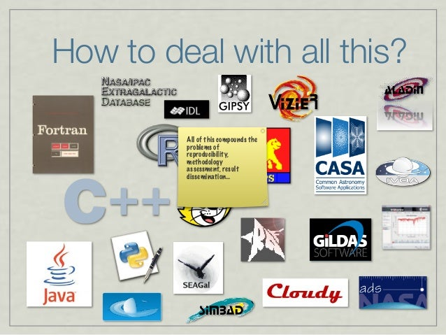 How to deal with all this? ++ All of this compounds the problems of reproducibility, methodology assessment, result dissem...