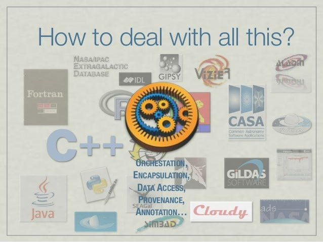 How to deal with all this? ++ ORCHESTATION, ENCAPSULATION, DATA ACCESS, PROVENANCE, ANNOTATION…