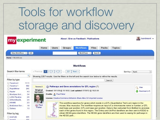Tools for workflow storage and discovery About | Give us Feedback | Publications Juandesant New Workflow GO Workflows Searc...