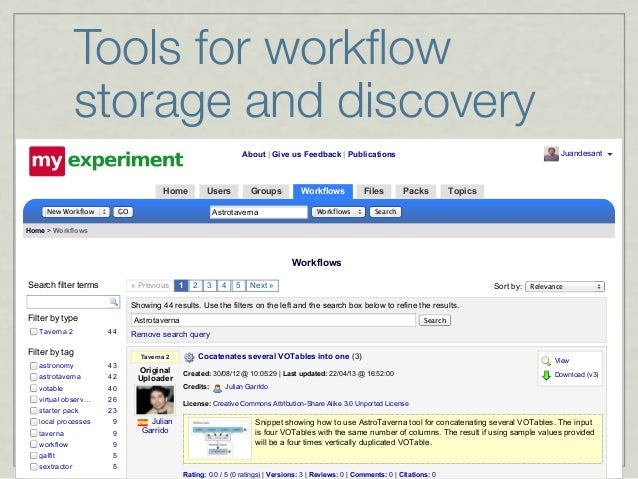 Tools for workflow storage and discovery About | Give us Feedback | Publications Juandesant New Workflow GO Astrotaverna Wo...