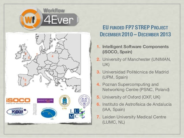 3 7 4 1 6 5 2 1. Intelligent Software Components (iSOCO, Spain) 2. University of Manchester (UNIMAN, UK) 3. Universidad Po...