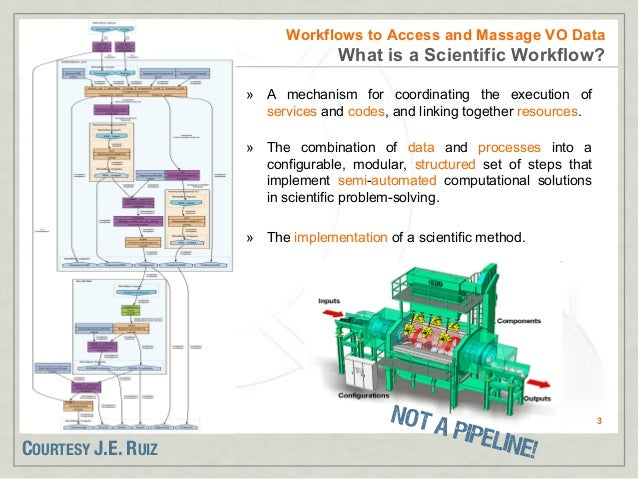 3 What is a Scientific Workflow? Workflows to Access and Massage VO Data » A mechanism for coordinating the execution of ...