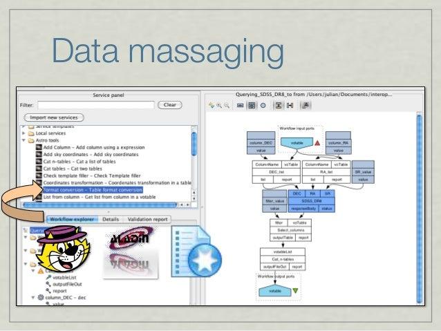 Data massaging