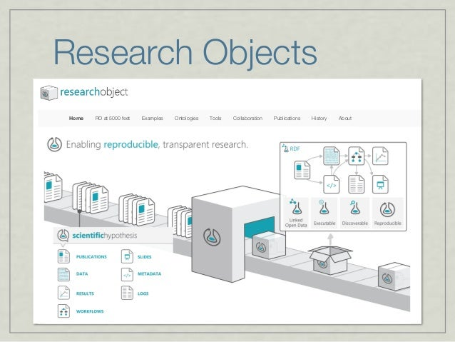 Home RO at 5000 feet Examples Ontologies Tools Collaboration Publications History About Search Research Objects